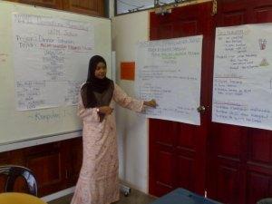 shera membentangkan hasil minit mesyuarat kumpulan